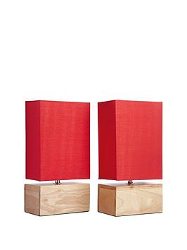 Abby Table Lamps (2 Pack)