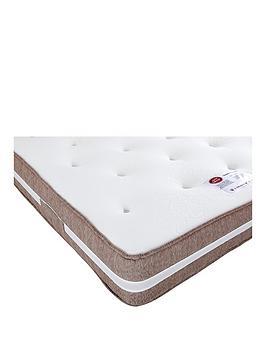 sweet-dreams-kate-sleepzone-memory-mattress-medium-firm
