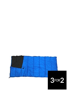 highland-trail-extra-wide-fleece-lined-sleeping-bag