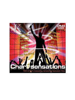 karaoke-chart-sensations-cd