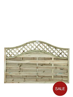 forest-prague-fencing-small-18-x-12m-10-pack-fence-panels