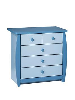 Kidspace Orlando Kids 3 + 2 Chest of Drawers (Blue)