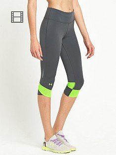 under-armour-compression-capri