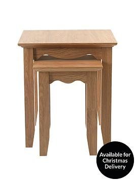 artisan-nest-of-2-tables