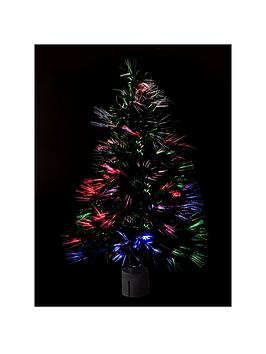 60-cm-green-fibre-optic-christmas-tree