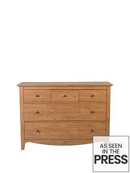 artisan-3-2-drawer-chest