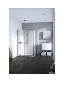aqualux-900-x-1900mm-side-panel-source