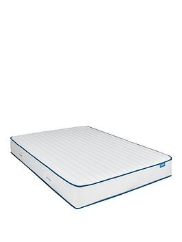 ideal-home-rolled-latex-mattress