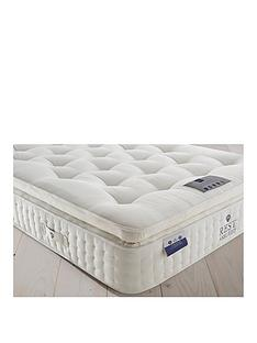 rest-assured-richborough-latex-pillowtop-mattress--nbspfirm