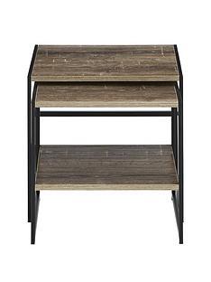 telfordnbspindustrial-nest-of-2-tables