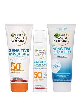 ambre-solaire-sensitive-skin-sun-protect