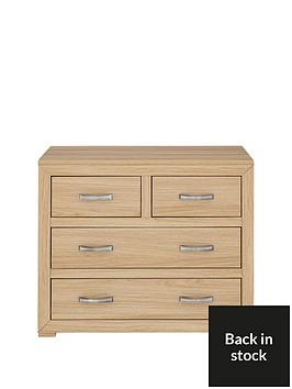 mariza-2-2-drawer-chest