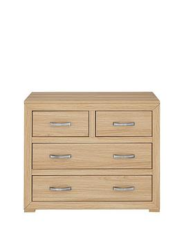 Mariza 2 + 2 Drawer Chest