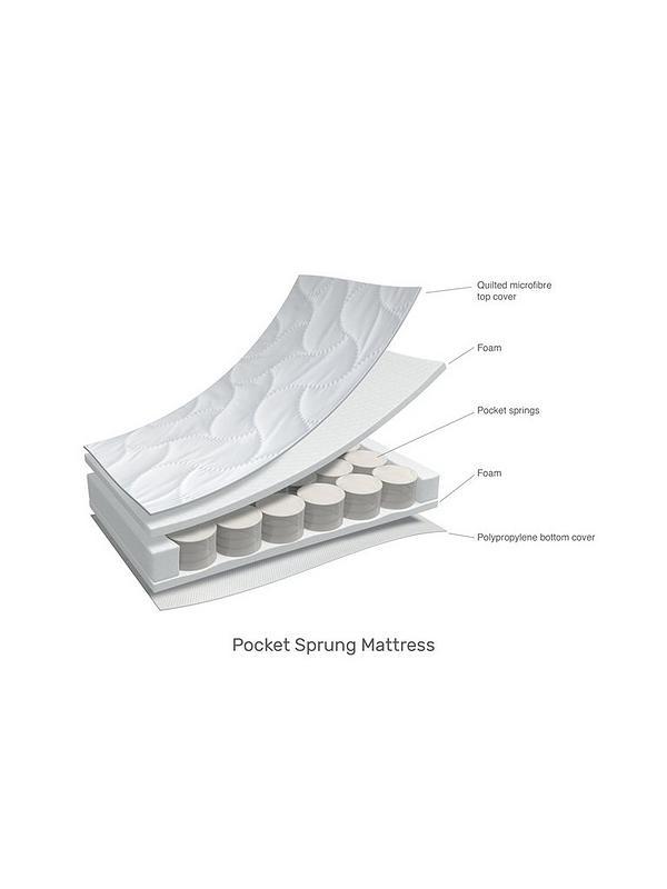 Obaby Spring//Sprung Cot Bed Mattress 140 cm x 70 cm