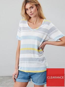 joules-lola-stripe-jersey-tops