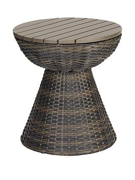 coral-bay-rattan-side-table