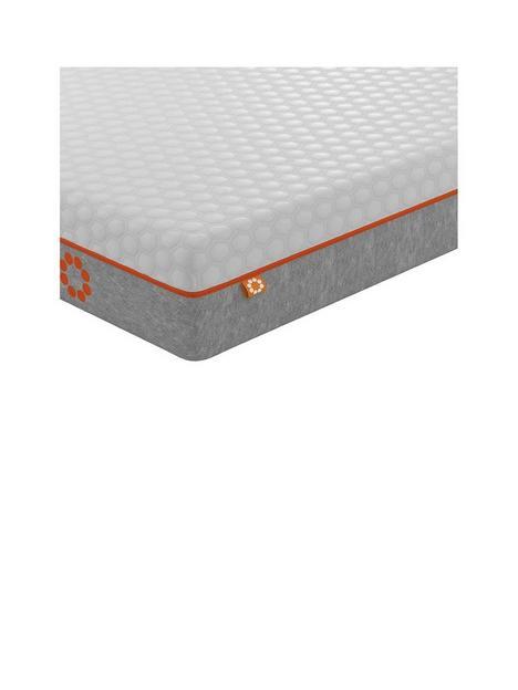 dormeo-octasmart-hybrid-mattress-medium-firm
