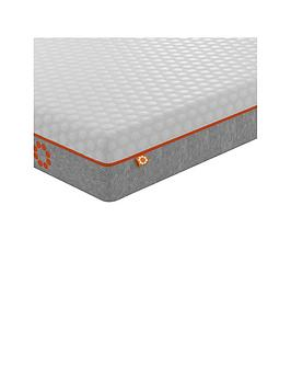 dormeo-octasmart-hybrid-plus-mattress-medium