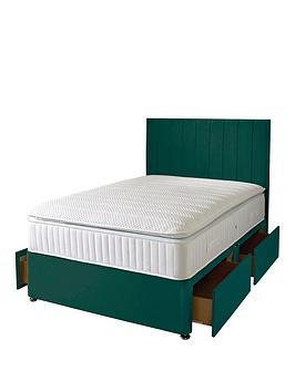Product photograph showing Shire Beds Liberty 1000 Pocket P Top Dbl Divan